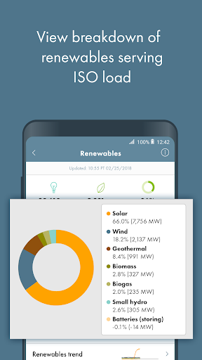 ISO Today for vivo Y53 - free download APK file for Y53