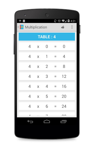 Learning Multiplication
