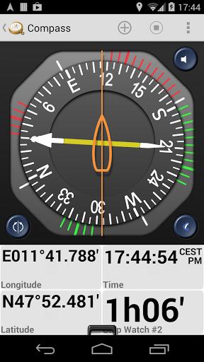 GPS Essentials