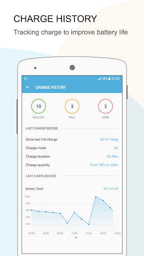 Dr  Battery - Fast Charger for ZTE Nubia Z17 Lite - free download