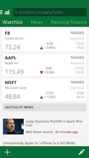 MSN Money- Stock Quotes & News