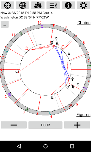 Free download Astrological Charts Lite APK for Android