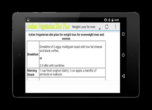 Indian vegetarian weight loss