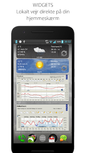 Weather From DMI